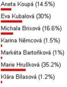 adivka-finale.jpg